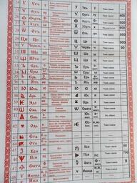 Сотникова Л. Истинная азбука русского языка